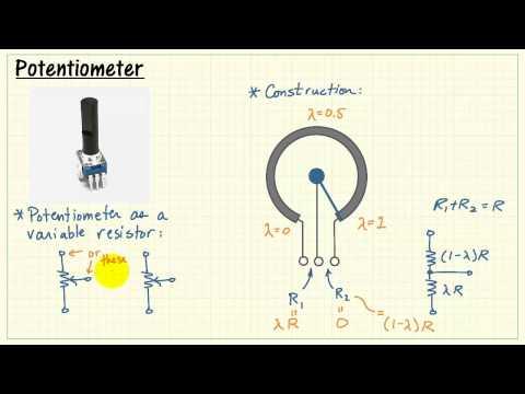NI myRIO: Potentiometer