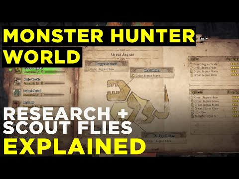 10 Things Monster Hunter World Players HATE