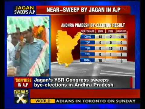Jagan`s YSR Congress sweeps AP bypolls -- NewsX