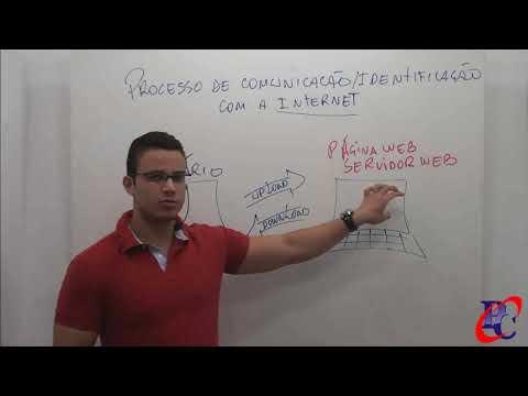 Apresentação Prof. Jorge Fernando - Conceito de Internet e Intranet - Percursus