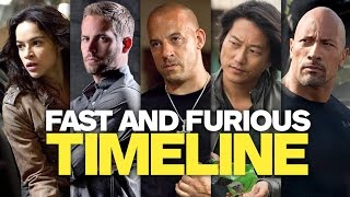 The Fast and the Furious Timeline in Chronological Order