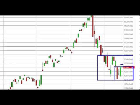 Nikkei Technical Analysis for June 19, 2013 by FXEmpire.com