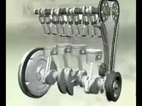 Видео как работает двигатель