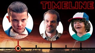 The Complete Stranger Things Timeline! | Cinematica
