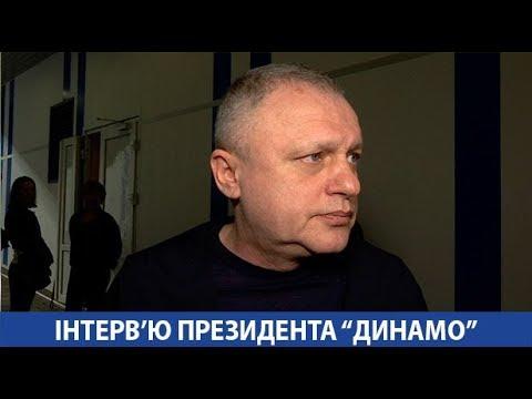 Інтерв'ю Ігоря СУРКІСА після Шахтаря