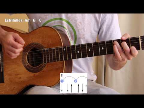 Americano Guitar Chords Guitar Chords Lyrics