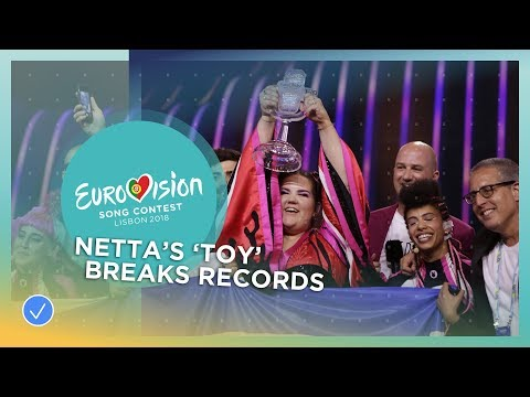 Netta's TOY became the MOST WATCHED video on the Eurovision YouTube Channel