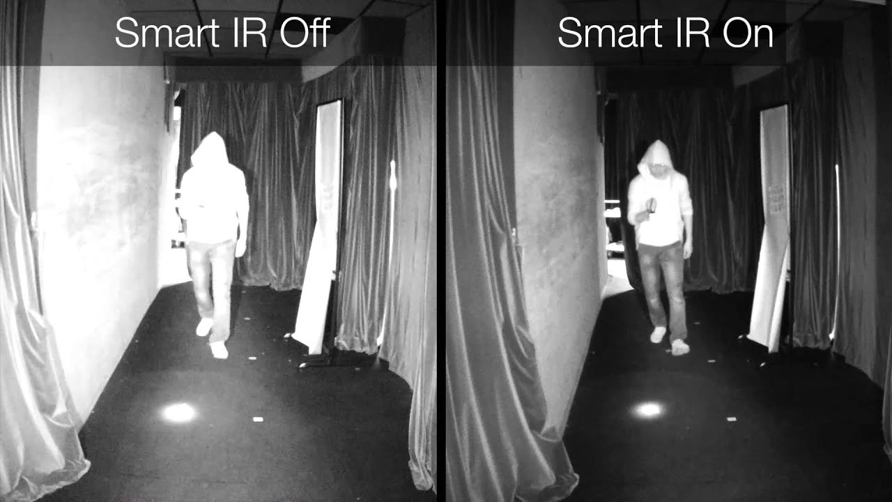 Vivotek Advanced Techniques - Smart Ir