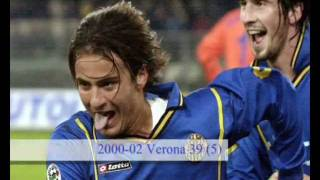 Gilardino - Top 20 Goals