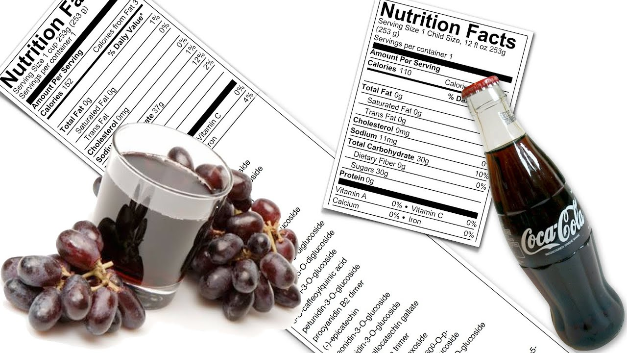 Phytochemicals: The Nutrition Facts Missing From the Label