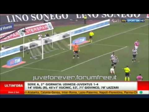 Udinese – Juventus 1-4 | Sky Sport HD – Ampia Sintesi | Highlights [JF Video]