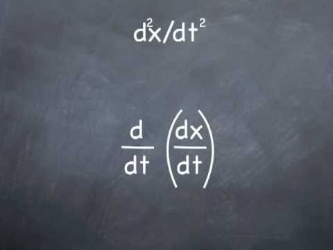 Math: Differential Equations Introduction