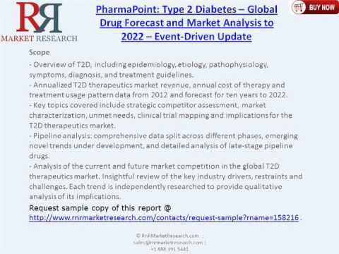 Type 2 Diabetes Drug Market 2022
