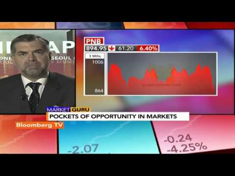 Market Guru- India Ranks Very Highly In EMs: Bank Julius Baer