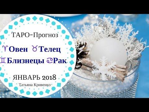Татьяна золотухина прогноз на сентябрь 2018