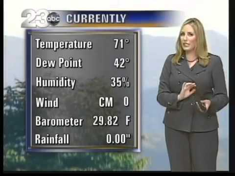 Local Weather Forecast Predicts Chance of Godzilla [VIDEO]