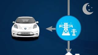 Vehicle-to-Grid technology (V2G) turns Nissan  electric cars into energy hubs
