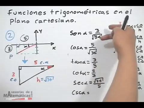 Funciones trigonométricas en el plano cartesiano