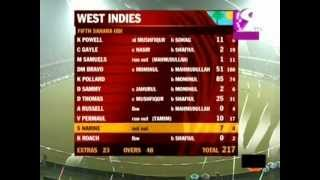 Highlights: Bangladesh vs West Indies (Final ODI) 08.12.12