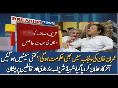 Today Big Latest News PTI Ki Punjab Main Bhi Hukumat?
