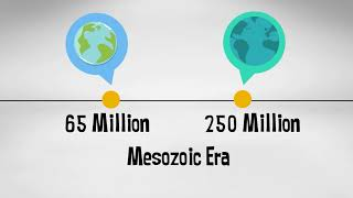 Mesozoic Era | Geological time scale with events |