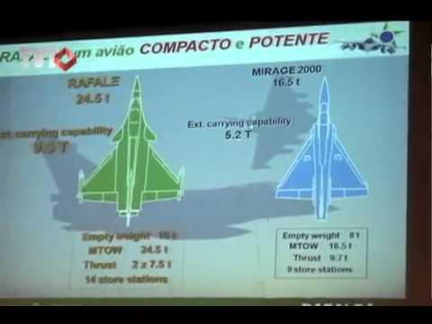 Dassault, do consórcio Rafale , apresenta projeto de fabricação de caças no Brasil - Rede TVT