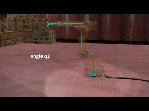 3D visualization of the Inverse Kinematic of an industrial robot with 6 degrees  of freedom(Kuka)