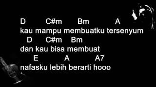 Download Lagu Seventeen   Jaga Slalu Hatimu chord dan lirik Gratis STAFABAND