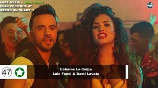 Download Lagu Top 50 Songs Of The Week - December 9, 2017 (Billboard Hot 100) Gratis STAFABAND