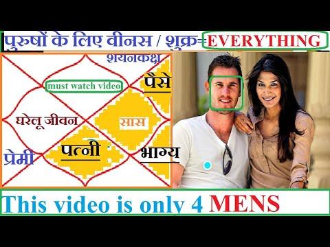 Venus in male chart | पुरुषों की कुंडली में शुक्र | Girlfriend & Wife