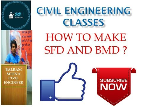 S.F.D. AND B.M.D /STRENGTH OF MATERIAL/CIVIL ENGINEERING