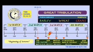 "RAPTURE 2013 -- APRIL 1 UPDATE -- ""HERE COMES JESUS!"""