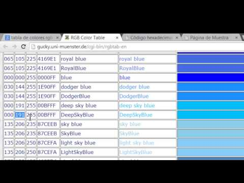videotutorial etiquetas de formatos html5