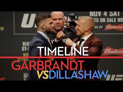 UFC 217 Timeline: Cody Garbrandt vs. T.J. Dillashaw - MMA Fighting