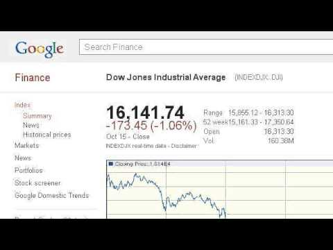 Why Is The Dow Jones Industrial Average Important?
