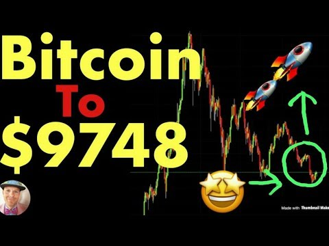 How Bitcoin Is Going to Rally To This Weird Price