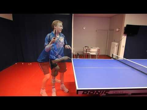 Serveretur og spillestil - BTEX Træning - Basic