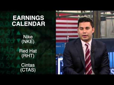 03/22: Stock futures soft, Asia mixed, SP500 in focus