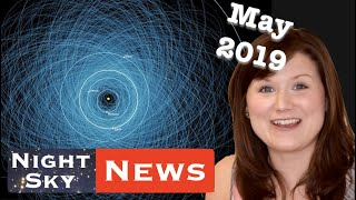 Night Sky News May 2019 | What would happen if an asteroid was on a collision course with Earth?