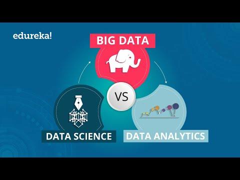 Big Data vs Data Science vs Data Analytics | Demystifying The Difference | Edureka