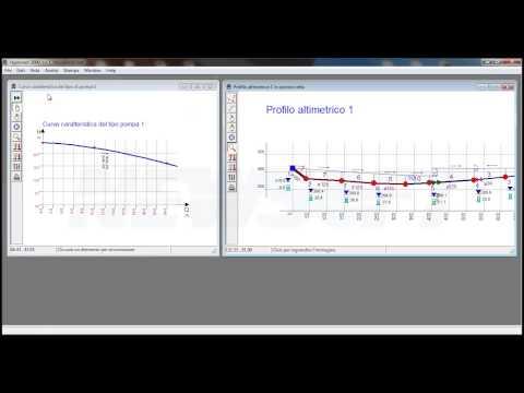 Hydronet: Analisi e verifica di una rete idraulica in pressione