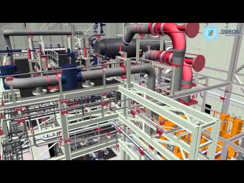 103,9 MW Gas Cogeneration Power Plant - 4k Ultra HD video (EUROIL Industrial & Trade Co. Ltd)