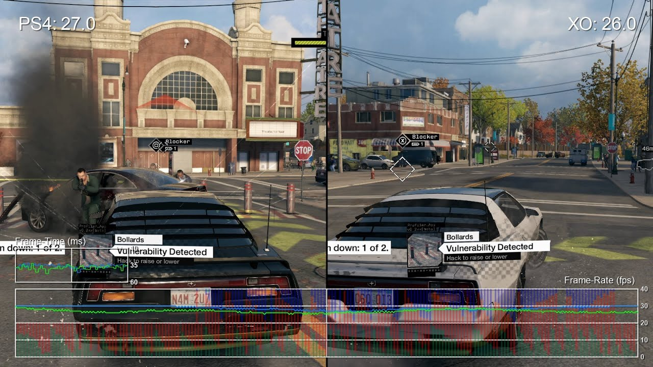 Watch Dogs Xbox One Vs