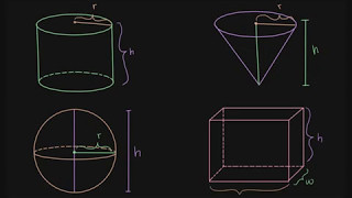 Cylinder, Cone, and Sphere Volume Formulas