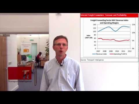 Global Freight Forwarding Market Analysis - Sector Profitability