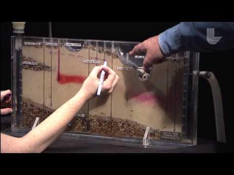 Hydrology of an 'Ant Farm'