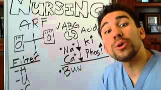 3 Minute Acute Renal Failure *Part 2* for Nursing Students
