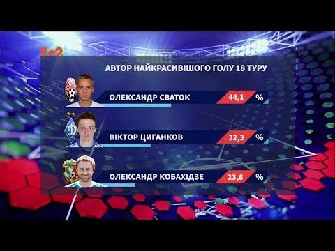 Олександр Сваток забив найкрутіший гол 18 туру