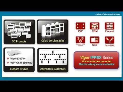 Vigor IPPBX 2820/3510  HighLights