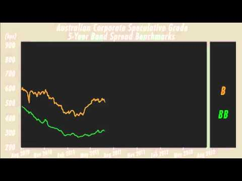 Capital Markets Update: A Tiring Chinese Economic Dragon Pu